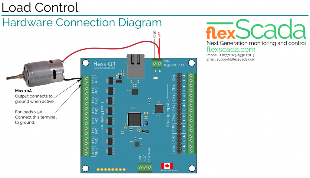 A DC load (motor) is connected through a solid state relay on the flexs Q3