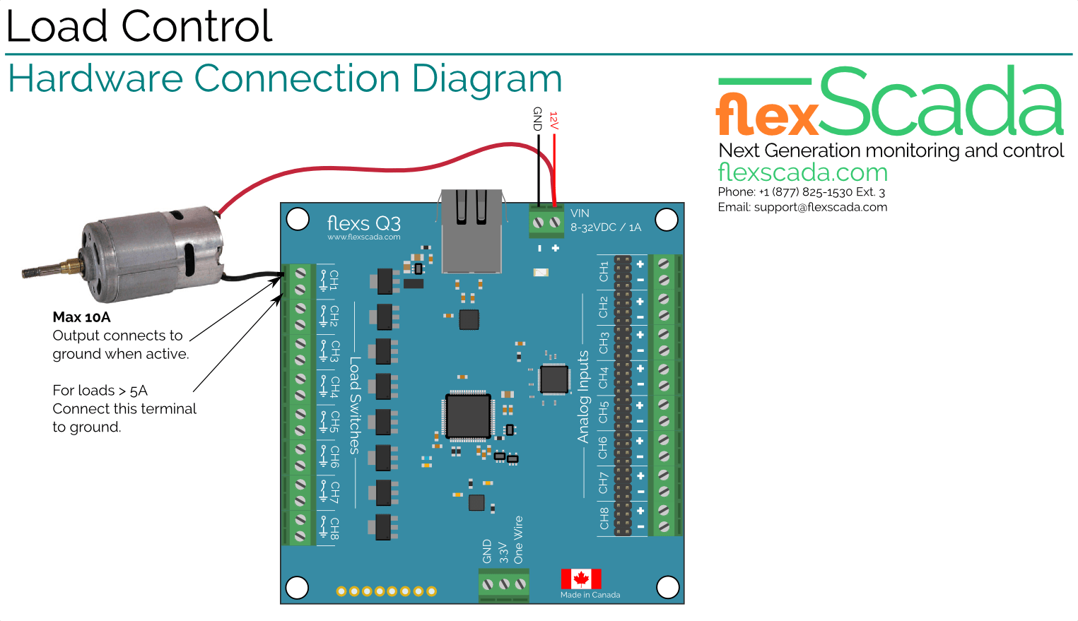 Turning loads on and off remotely using the Flexs Q3's On-board Relays