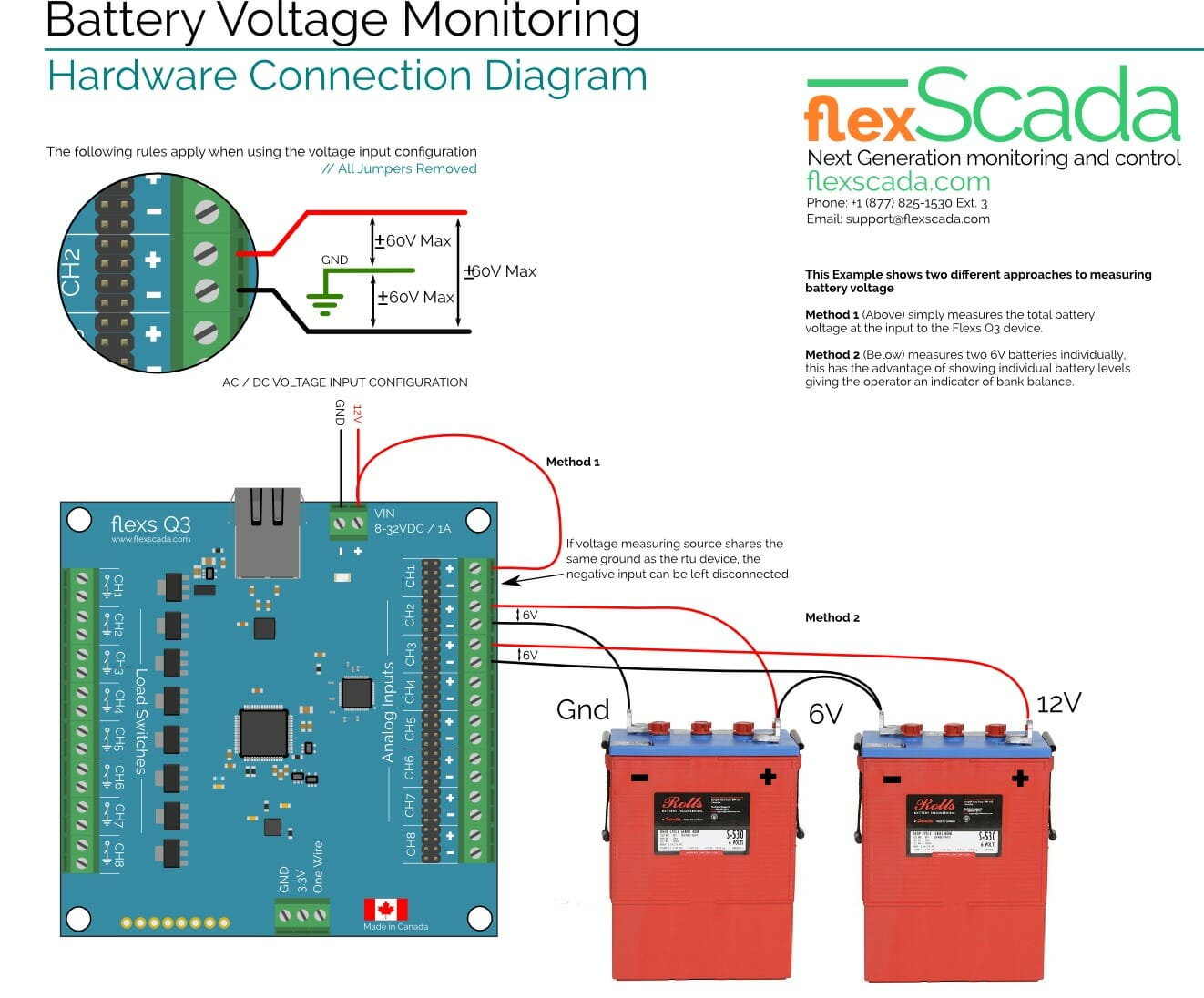 Monitoring Battery Voltage Over the Internet