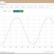 Analyse the presence and quality of AC signals as-well!
